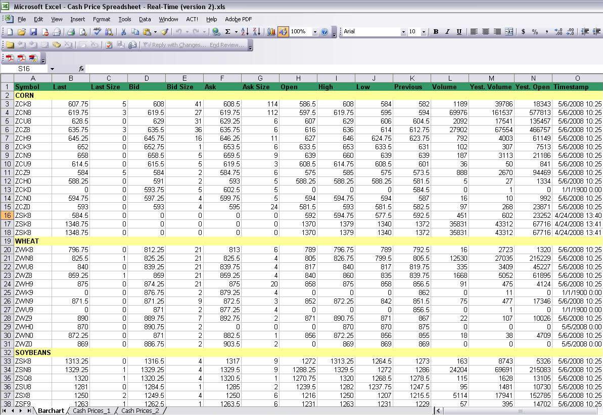 excel mileage calculator spreadsheet per mile trucking companies